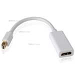 Mini DP To HDMI Female Adapter For Mac