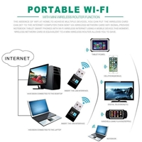 Wifi Dongle 802.11N Wireless-N Mini USB Adapter